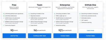 Window Y Pricing Plans For Every Developer Github