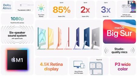 Apple Imac M1 Caracteristicas Tecnicas