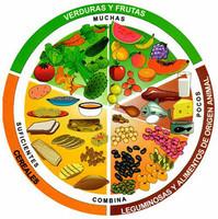 Dieta para personas con hipotiroidismo: 9ª Semana