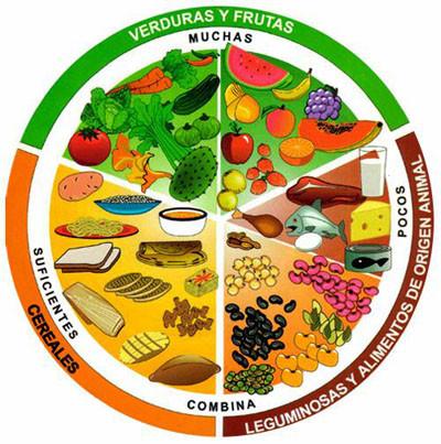 Que comer se puede hipertiroidismo con