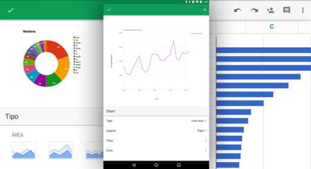 Google Sheets gana más funciones de edición: ahora puedes editar más detalles en los gráficos