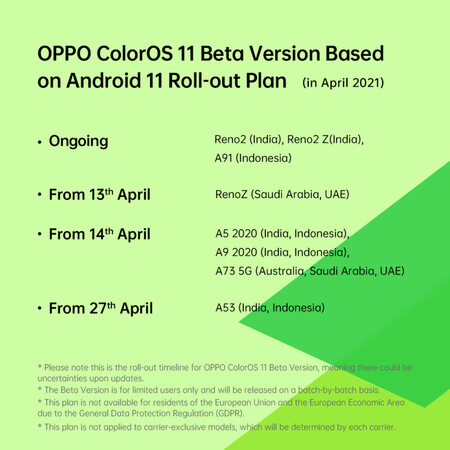 El calendario de betas de Android 11 y ColorOS 11