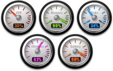 iSlayer presenta siete nuevos widgets para Dashboard