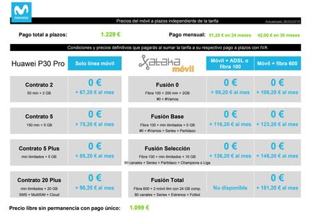 Precios Huawei P30 Pro Con Pago A Plazos Y Tarifas Movistar