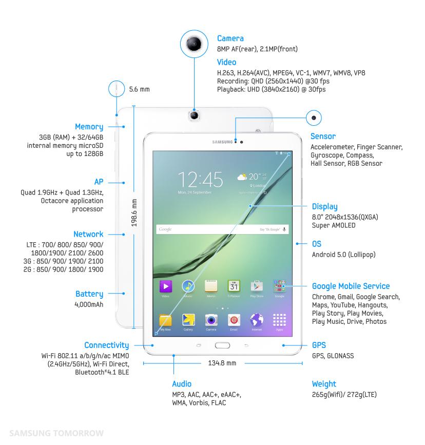 Foto de Samsung Galaxy Tab S2 (1/6)
