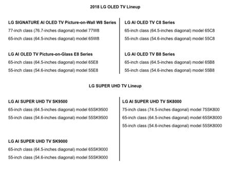 LG TV 2018