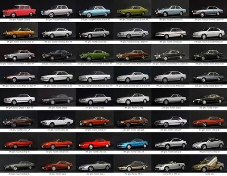 Toyota Automobile Museum en Japón