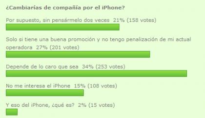 El problema del iPhone es su precio