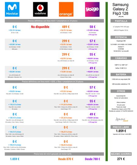 Comparativa De Precios Samsung Galay Z Flip3 128gb A Plazos Con Tarifas De Movistar Orange Y Yoigo