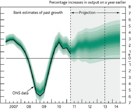¿Por qué es posible que no notemos la bajada de los tipos de interés?