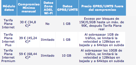 tarifas movistar