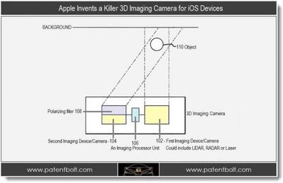 Apple patenta un sistema de cámara en 3D para dispositivos iOS