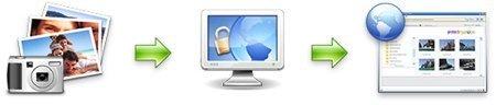 Protectmyphotos, protege tus fotos en internet