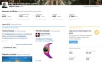 ¿De verdad lee la gente tus tweets? Así son las nuevas estadísticas de Twitter