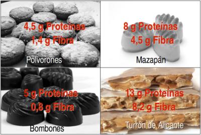 Solución a la adivinanza: el dulce navideño con más proteínas y fibra es el turrón de Alicante