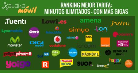 Ranking mejor tarifa: así quedan los primeros puestos en llamadas ilimitadas y tarifas con más gigas