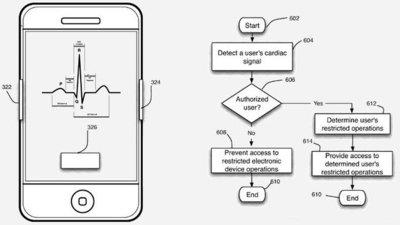 El iPhone del futuro podría identificar a un usuario con los latidos de su corazón