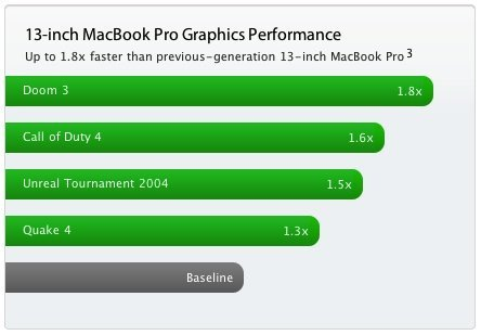 macbook pro apple rendimiento 13 pulgadas