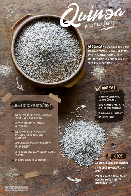 Lo que no sabías de la quinoa. Infografía