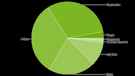 Datos Marzo 2017