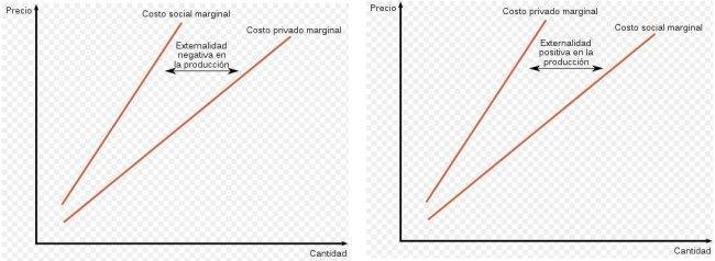 externalidades.JPG