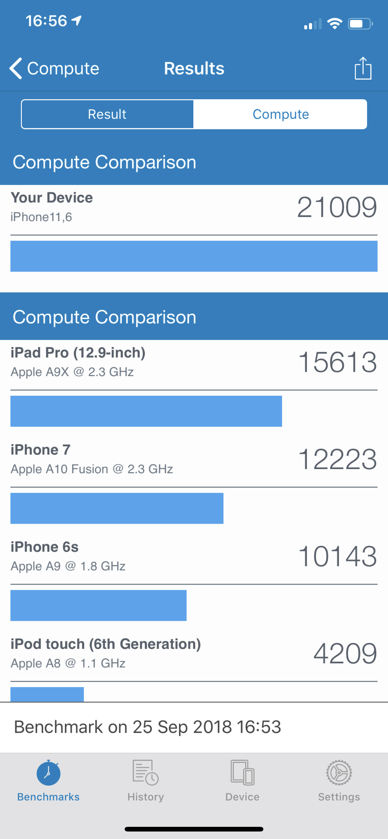 Foto de Benchmarks iPhone XS Max (3/6)
