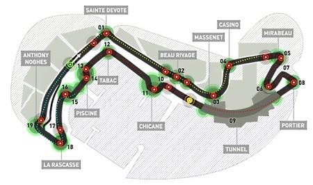 Análisis técnico del GP de Mónaco