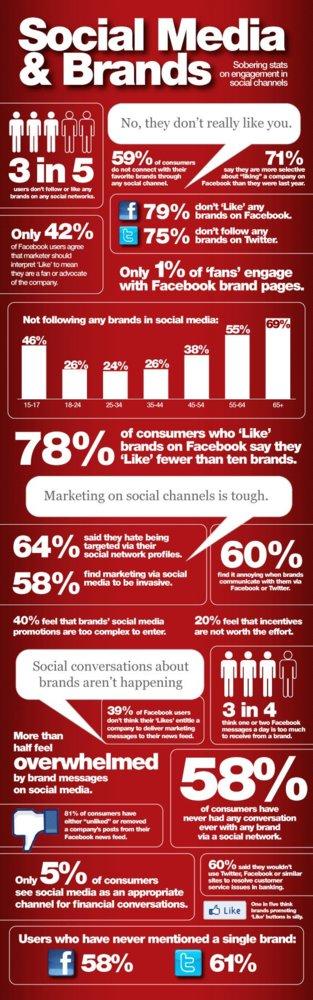 socialmedia-usuarios.jpg