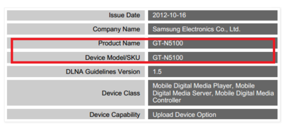 Aparecen los dispositivos Samsung GT-N5100 y GT-N5110, posibles tablets Galaxy Note