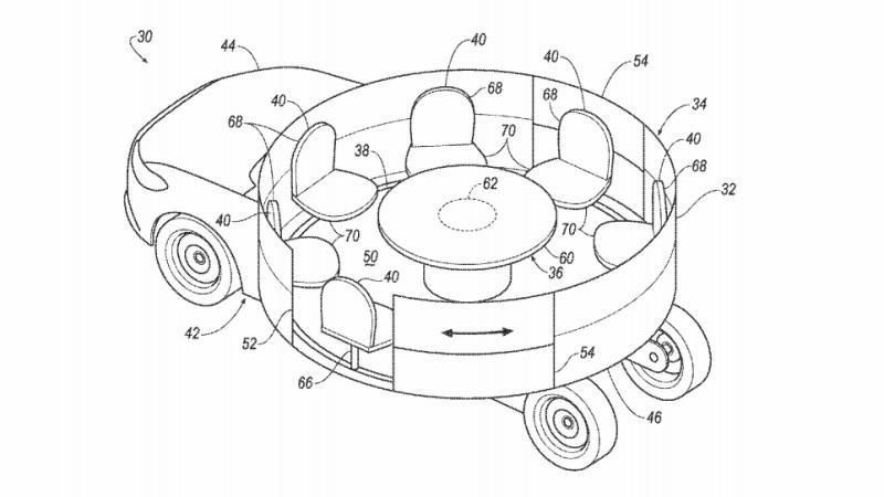Ford Patente