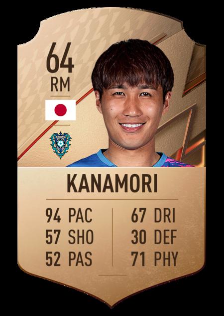Kanamori jugadores más rápidos FIFA 22