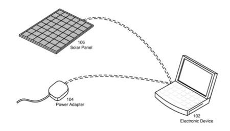 Pantallas curvadas, sobrepasar las 4 pulgadas y carga por panel solar, Rumorsfera