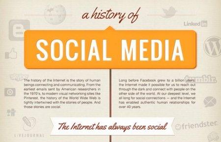 La historia social de Internet, la infografía de la semana