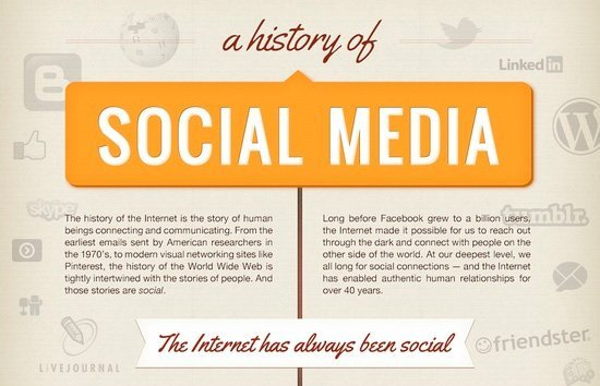historia-socialmedia.jpg