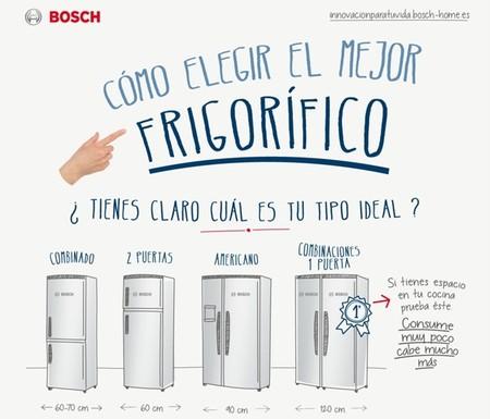 Cómo elegir el mejor frigorífico.  Infografía