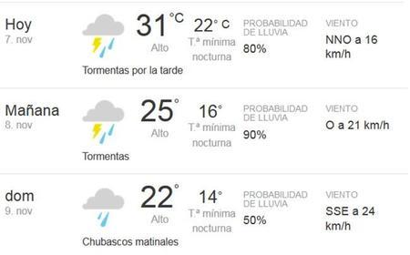 Brasil Tiempo