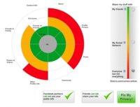 PrivacyDefender, otra forma de escanear y cambiar tu nivel de privacidad en Facebook