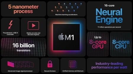 Apple Silicon Chip M1 5nm