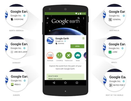 Google Play ahora cuenta con proceso de aprobación de aplicaciones y clasificación por edades PEGI