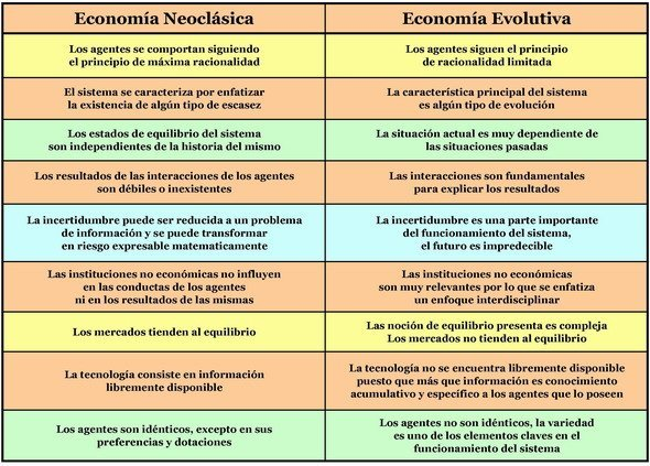 ecoevolutiva