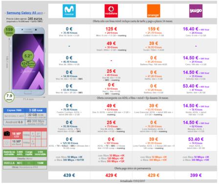Comparativa Precios Samsung Galaxy A5 2017 Con Pago A Plazos Movistar Vodafone Orange Y Yoigo
