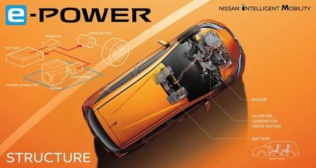 Nissan lanzará tres nuevos autos eléctricos para el 2022
