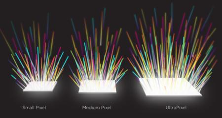 UltraPixels, porque el tamaño importa