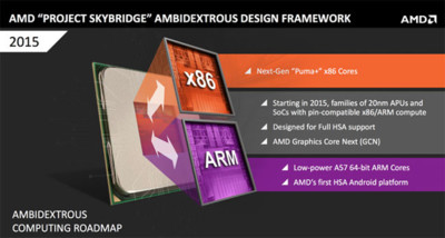 AMD en busca de nuevos mercados: sus SoC ARM llegarán en 2015