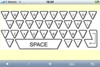 Triángulos para evitar errores en los teclados virtuales