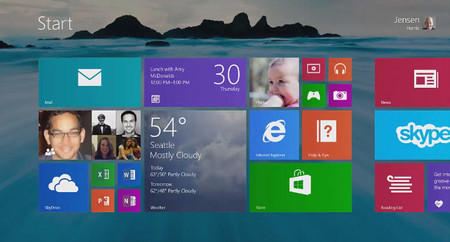 Fondo de pantalla en Windows 8.1