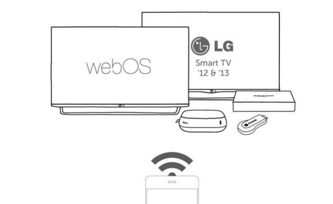 LG lanza Connect, un SDK Open Source para facilitar la conexión de todo tipo de dispositivos