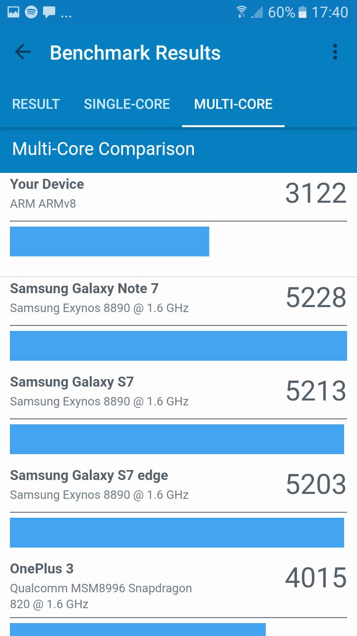 Foto de Benchmarks Samsung Galaxy A3 (2017) (8/9)
