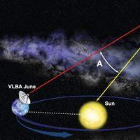 Los astrónomos dan un salto gigante hacia la cartografía de la Vía Láctea.