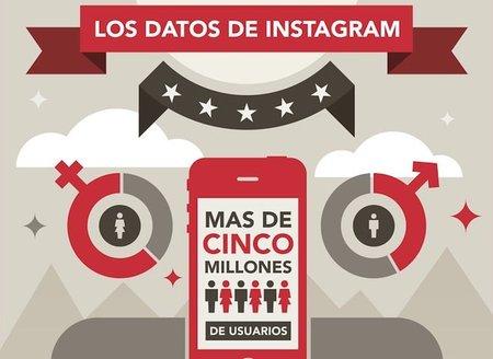 instagram infografia